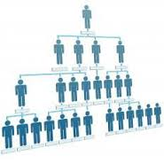 network marketing org chart.jpg
